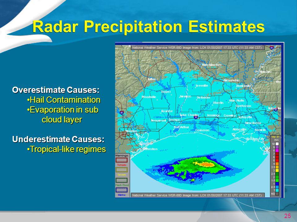 25 Radar Precipitation Estimates Overestimate Causes: Hail ContaminationHail Contamination Evaporation in subEvaporation in sub cloud layer Underestim