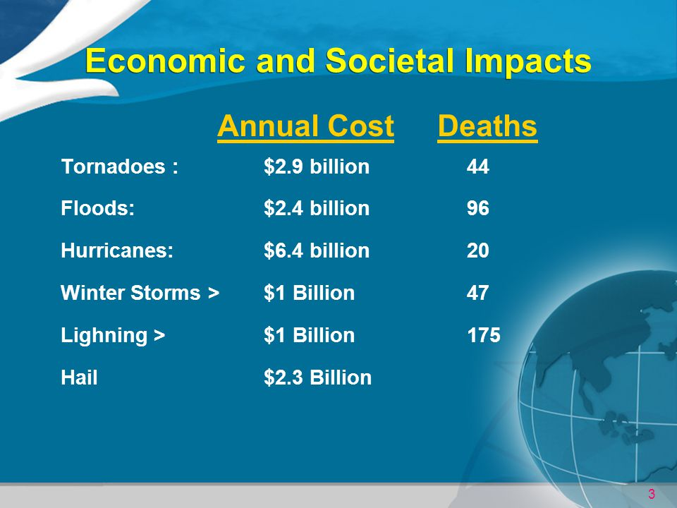 3 Economic and Societal Impacts Tornadoes : $2.9 billion44 Floods: $2.4 billion96 Hurricanes: $6.4 billion20 Winter Storms >$1 Billion47 Lighning > $1