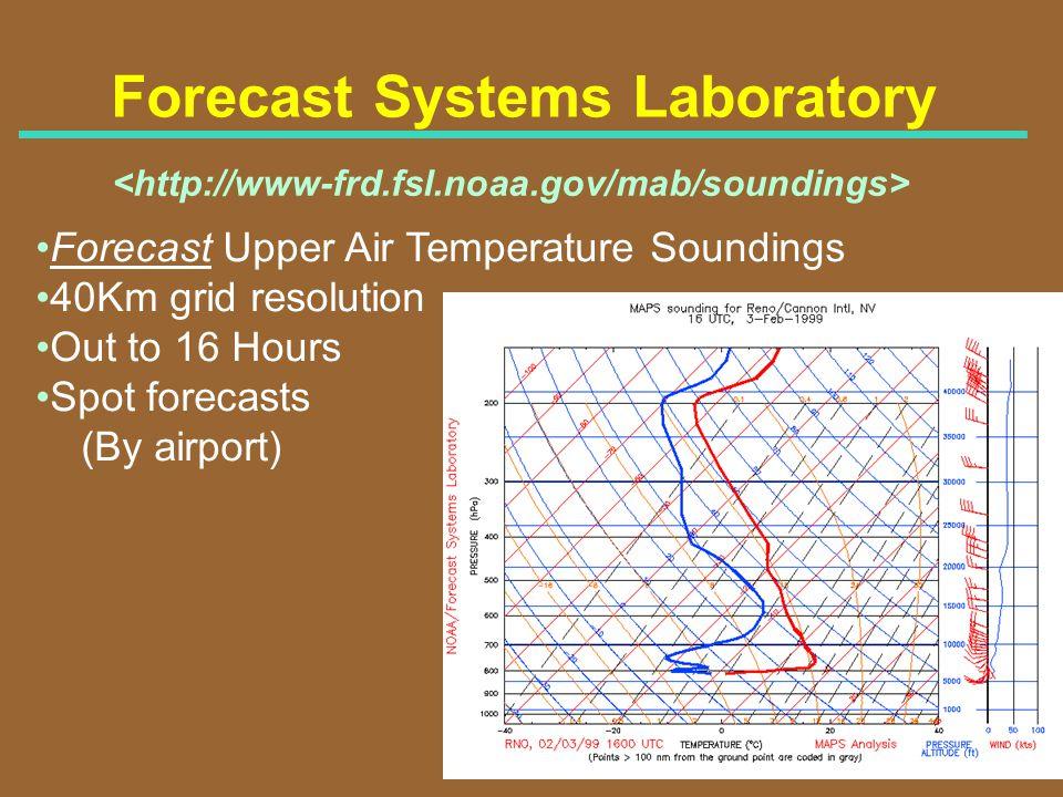 87 Traditional Soaring Forecasts Persistence Nowcasting –Soundings –Satellite –Analysis Algorithm Use