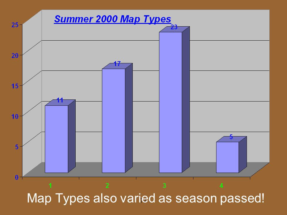 77 Map Types also varied as season passed!
