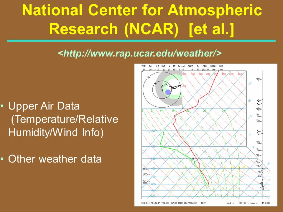 A Glider Pilots Forecast Funnel A Process of Soaring Forecast Refinement Site Climate Outlook Forecasts Extended and Zone Forecasts (2-7 Day) Persistence Flight Day