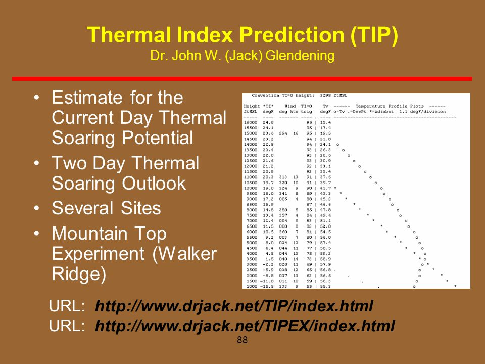 88 Thermal Index Prediction (TIP) Dr. John W. (Jack) Glendening Estimate for the Current Day Thermal Soaring Potential Two Day Thermal Soaring Outlook