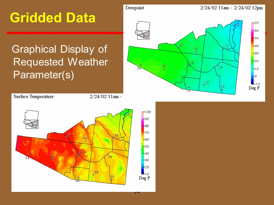 94 Gridded Data Graphical Display of Requested Weather Parameter(s)