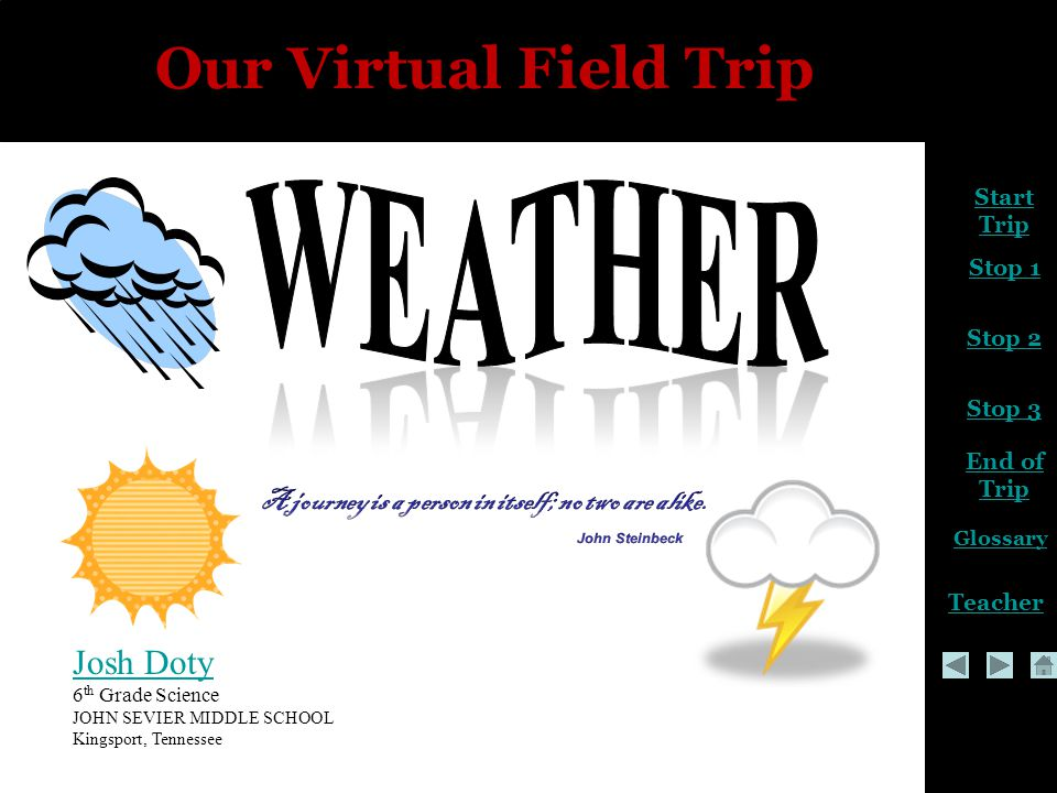 Start Trip Stop 2 Stop 3 End of Trip Glossary Teacher Stop 1 Our Virtual Field Trip Josh Doty 6 th Grade Science JOHN SEVIER MIDDLE SCHOOL Kingsport, Tennessee