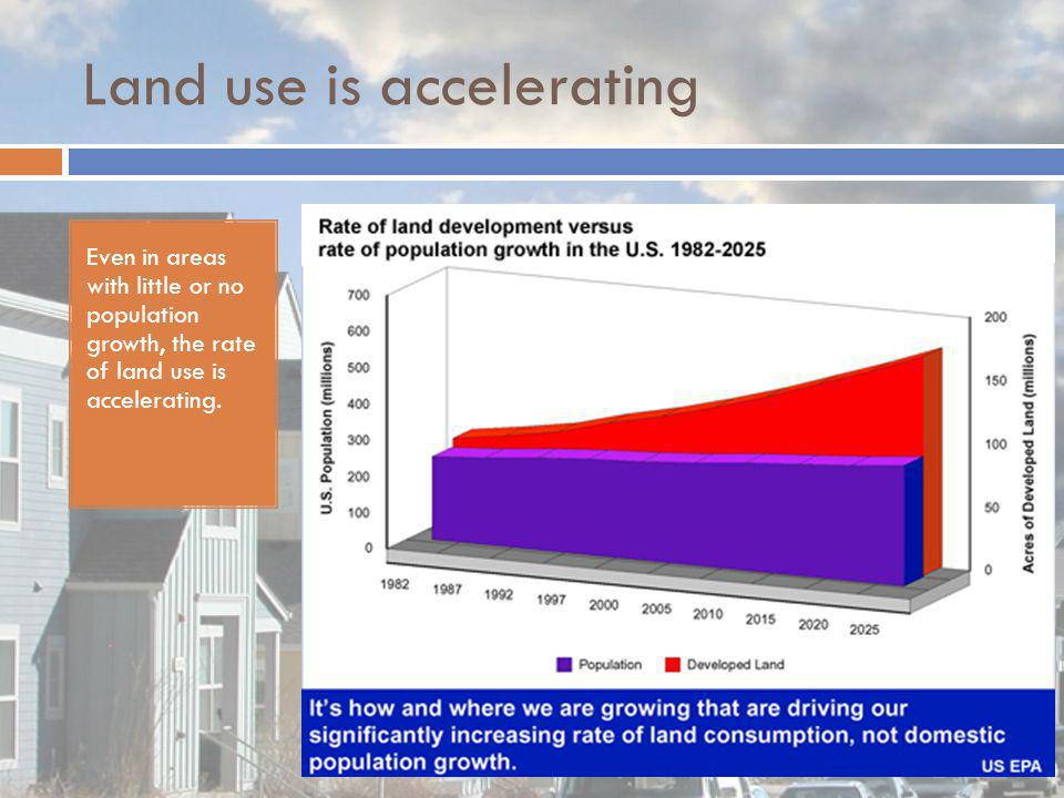 Land use is accelerating Even in areas with little or no population growth, the rate of land use is accelerating.