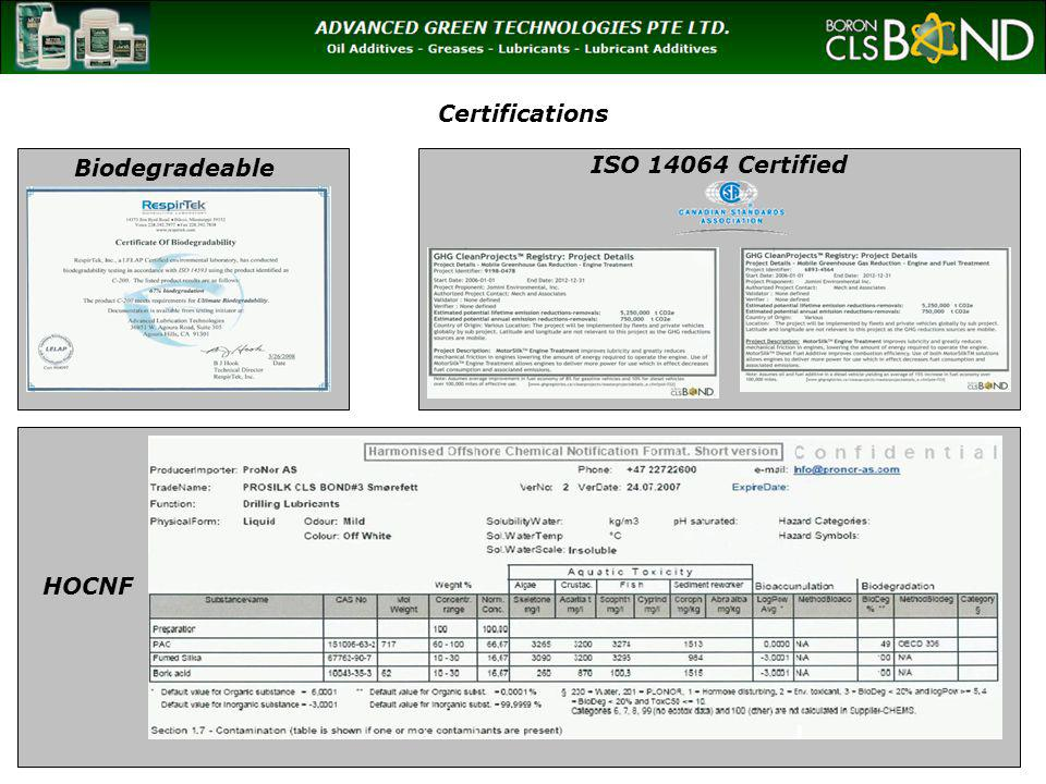 Certifications Biodegradeable ISO 14064 Certified HOCNF