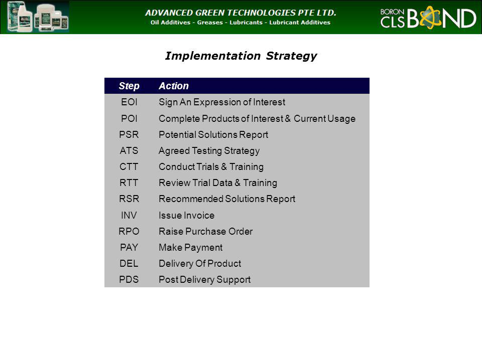 Implementation Strategy StepAction EOISign An Expression of Interest POIComplete Products of Interest & Current Usage PSRPotential Solutions Report ATSAgreed Testing Strategy CTTConduct Trials & Training RTTReview Trial Data & Training RSRRecommended Solutions Report INVIssue Invoice RPORaise Purchase Order PAYMake Payment DELDelivery Of Product PDSPost Delivery Support