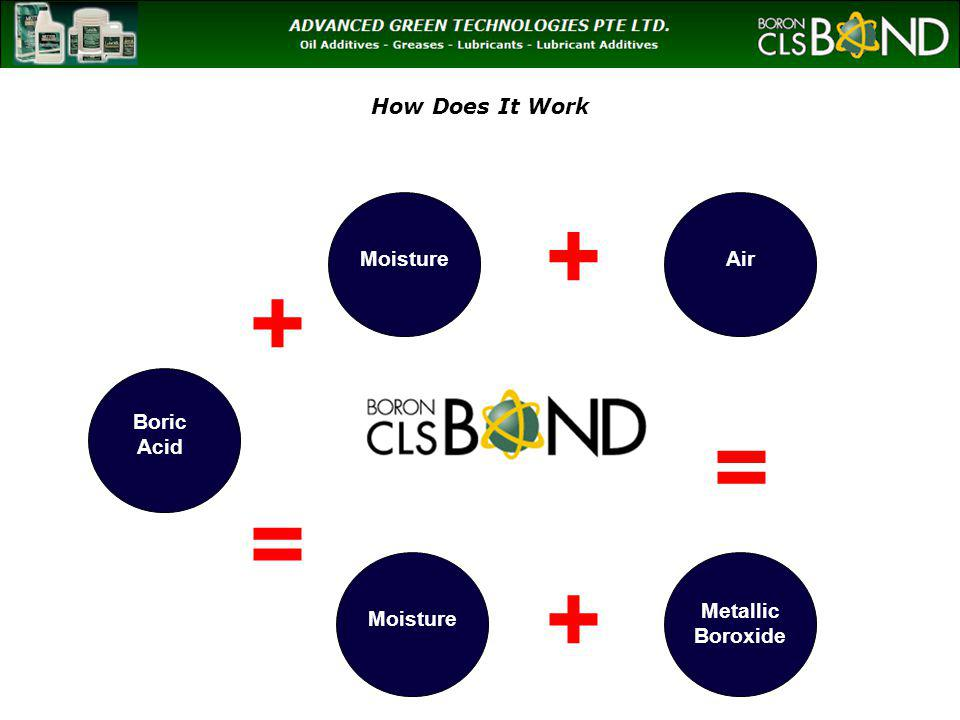 Boric Acid + MoistureAir + Metallic Boroxide Moisture = + = How Does It Work