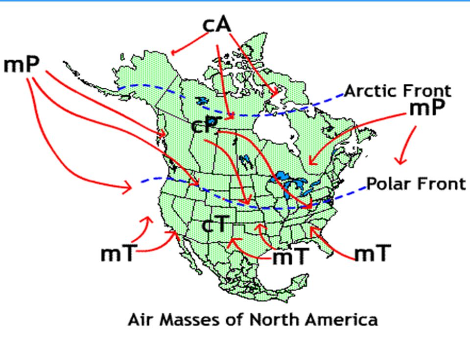 AIR MASS CLASSIFICATION cPk mPk Maritime Polarunstable mTw Maritime Tropical stable Continental Tropical unstable Continental Polar unstable cTk cPk c
