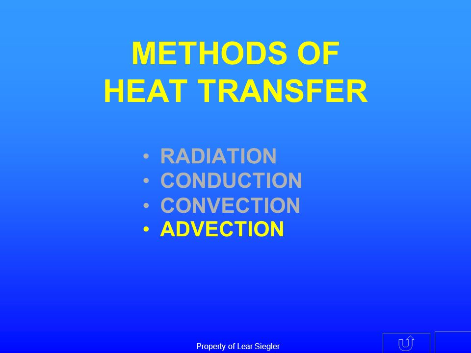 METHODS OF HEAT TRANSFER RADIATION Property of Lear Siegler CONDUCTION CONVECTION Strongest thermal currents created over landmass during daylight hou