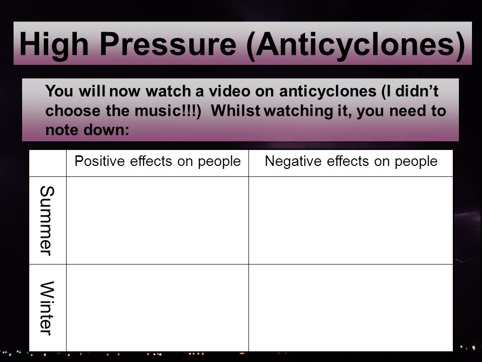 You will now watch a video on anticyclones (I didnt choose the music!!!) Whilst watching it, you need to note down: High Pressure (Anticyclones) Positive effects on peopleNegative effects on people Summer Winter