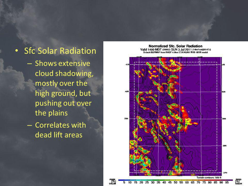 Sfc Solar Radiation – Shows extensive cloud shadowing, mostly over the high ground, but pushing out over the plains – Correlates with dead lift areas