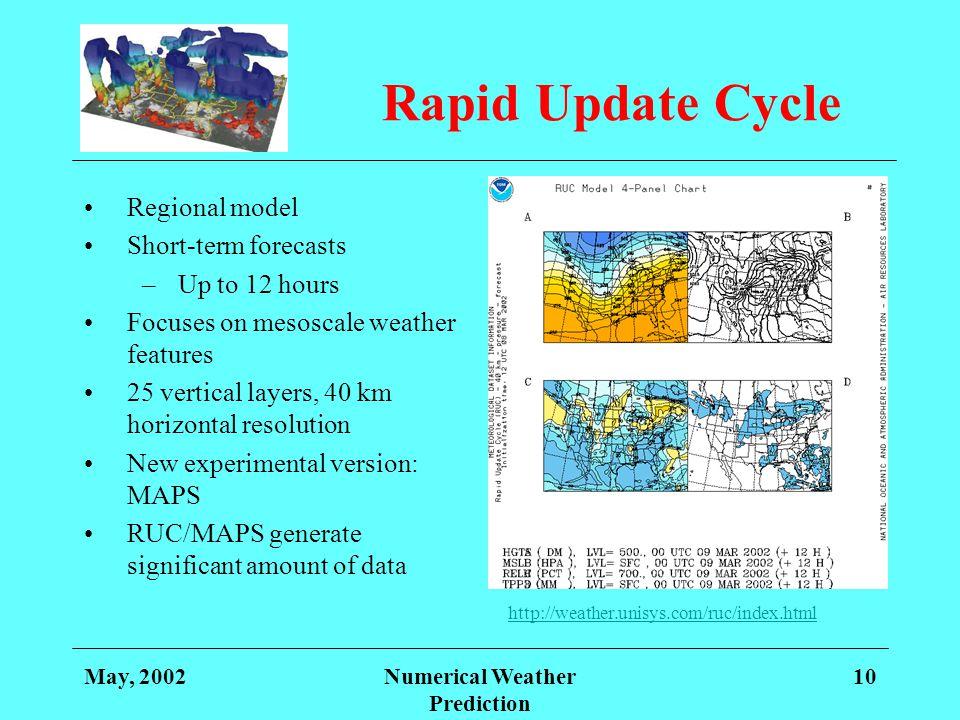 May, 2002Numerical Weather Prediction 10 Rapid Update Cycle Regional model Short-term forecasts –Up to 12 hours Focuses on mesoscale weather features