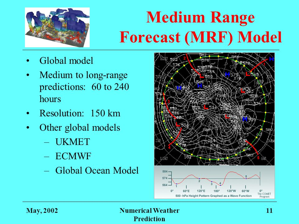 May, 2002Numerical Weather Prediction 11 Medium Range Forecast (MRF) Model Global model Medium to long-range predictions: 60 to 240 hours Resolution: