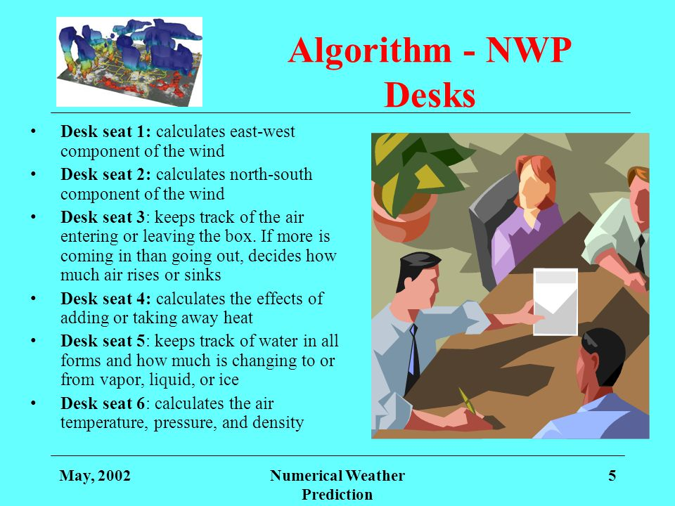 May, 2002Numerical Weather Prediction 5 Algorithm - NWP Desks Desk seat 1: calculates east-west component of the wind Desk seat 2: calculates north-so