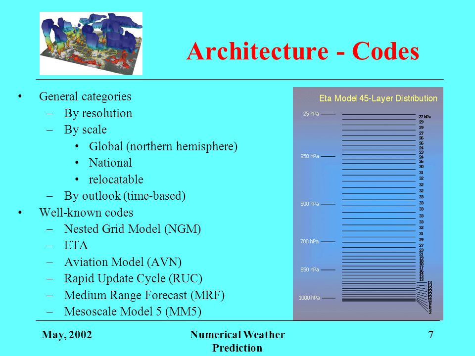 May, 2002Numerical Weather Prediction 7 Architecture - Codes General categories –By resolution –By scale Global (northern hemisphere) National relocatable –By outlook (time-based) Well-known codes –Nested Grid Model (NGM) –ETA –Aviation Model (AVN) –Rapid Update Cycle (RUC) –Medium Range Forecast (MRF) –Mesoscale Model 5 (MM5)