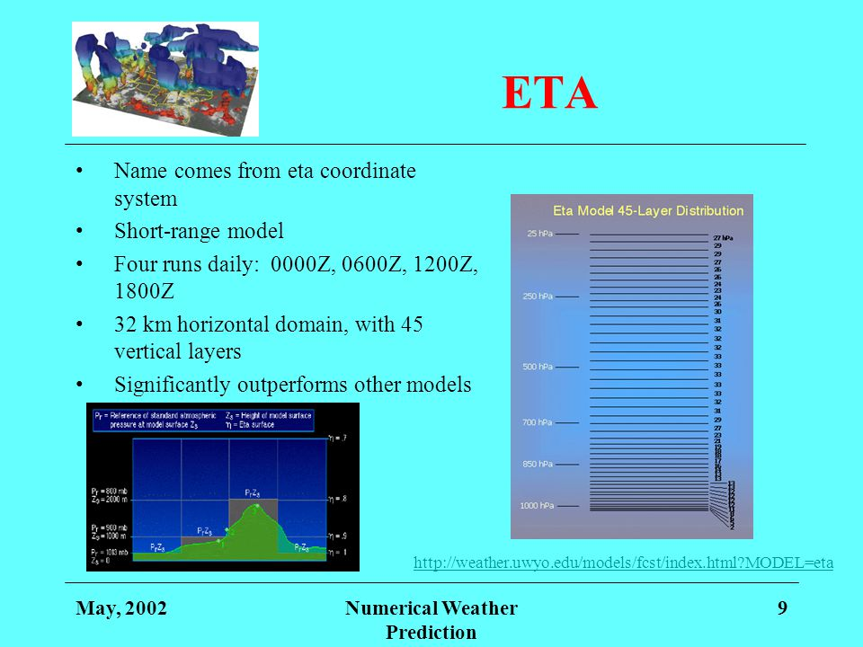 May, 2002Numerical Weather Prediction 9 ETA Name comes from eta coordinate system Short-range model Four runs daily: 0000Z, 0600Z, 1200Z, 1800Z 32 km horizontal domain, with 45 vertical layers Significantly outperforms other models in precipitation predictions http://weather.uwyo.edu/models/fcst/index.html MODEL=eta