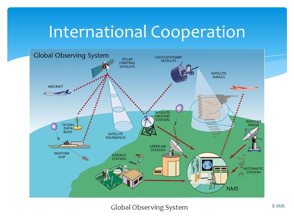 International Cooperation © AMS Global Observing System