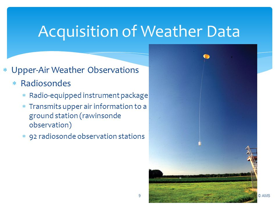 Acquisition of Weather Data Upper-Air Weather Observations Radiosondes Radio-equipped instrument package Transmits upper air information to a ground s