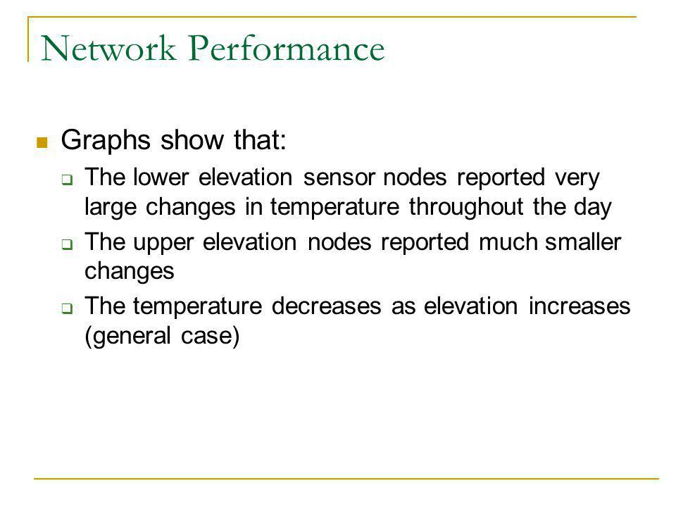 Network Performance Graphs show that: The lower elevation sensor nodes reported very large changes in temperature throughout the day The upper elevation nodes reported much smaller changes The temperature decreases as elevation increases (general case)