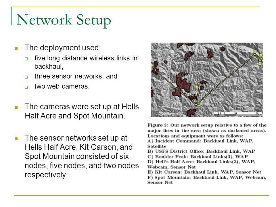Backhaul Network Tier For the main links two different types of radios made by TrangoBroadband Wireless was used: The Trango Access5830 strictly point-to-point directional radios achieve a range of roughly 50 kilometers.