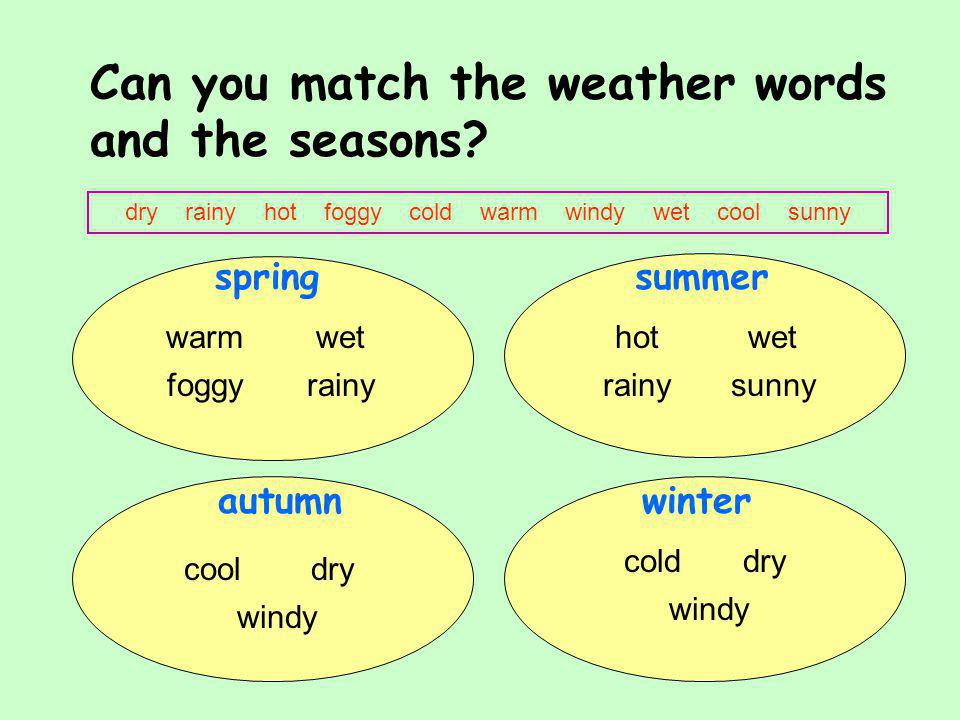 Can you match the weather words and the seasons? springsummer autumnwinter dry rainy hot foggy cold warm windy wet cool sunny warmwet foggyrainy hotwe