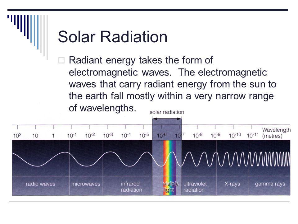 Solar Radiation Radiant energy takes the form of electromagnetic waves. The electromagnetic waves that carry radiant energy from the sun to the earth