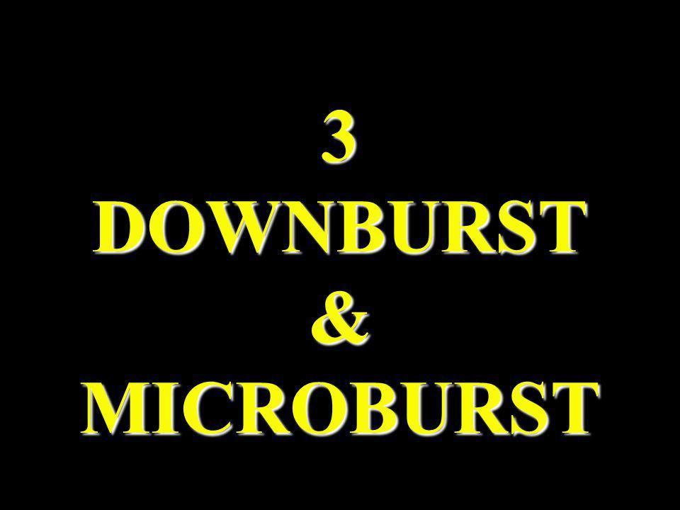 3 DOWNBURST & MICROBURST