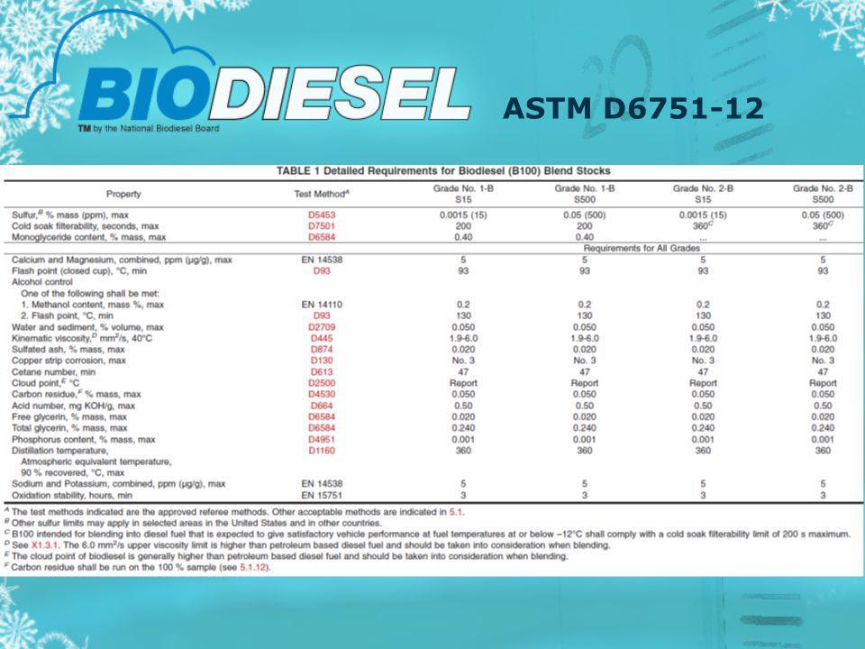 ASTM D6751-12