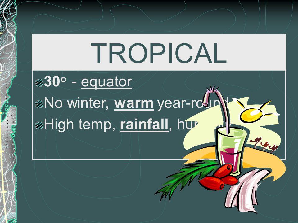 TROPICAL 30 o - equator No winter, warm year-round High temp, rainfall, humidity