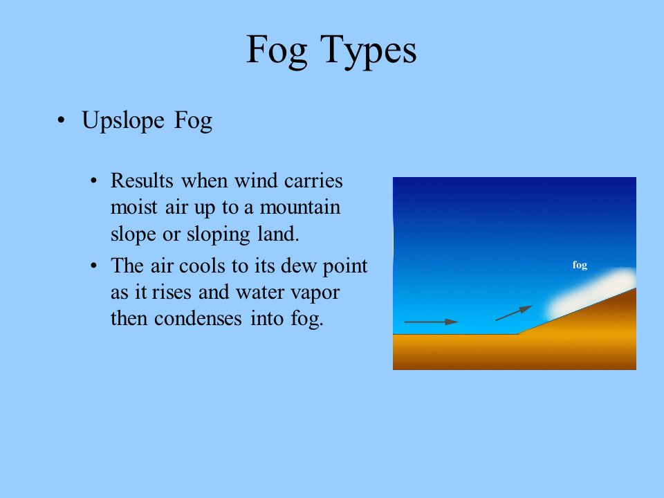 Upslope Fog Results when wind carries moist air up to a mountain slope or sloping land. The air cools to its dew point as it rises and water vapor the