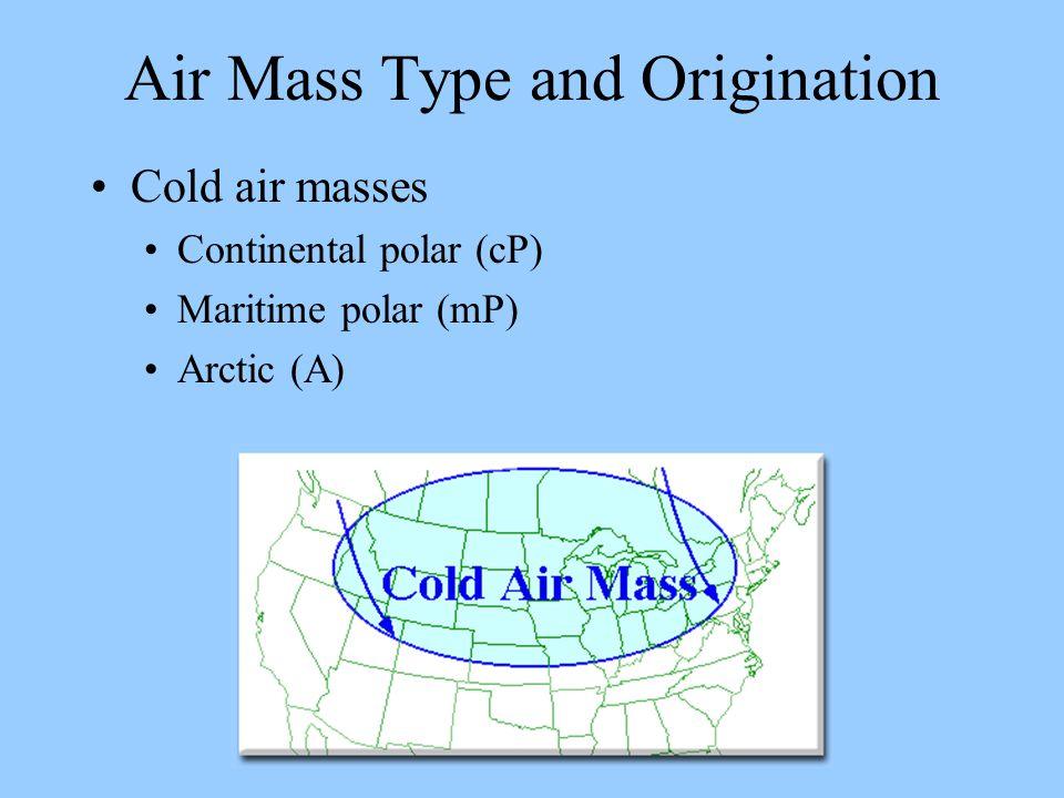 Air Mass Type and Origination Cold air masses Continental polar (cP) Maritime polar (mP) Arctic (A)