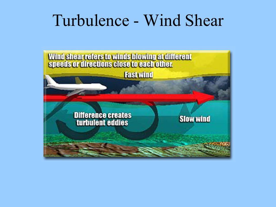Turbulence - Wind Shear