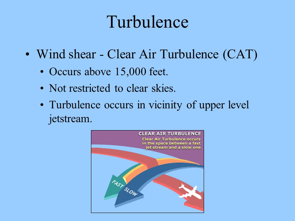 Turbulence Wind shear - Clear Air Turbulence (CAT) Occurs above 15,000 feet. Not restricted to clear skies. Turbulence occurs in vicinity of upper lev