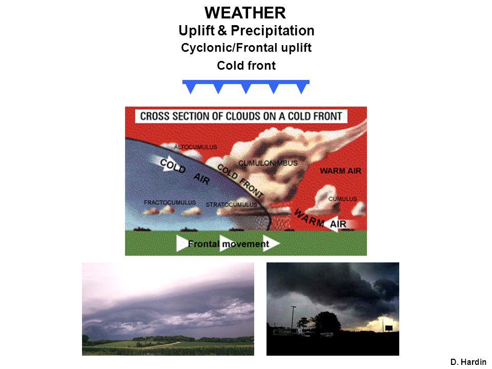 Uplift & Precipitation Cyclonic/Frontal uplift Cold front D. Hardin WEATHER