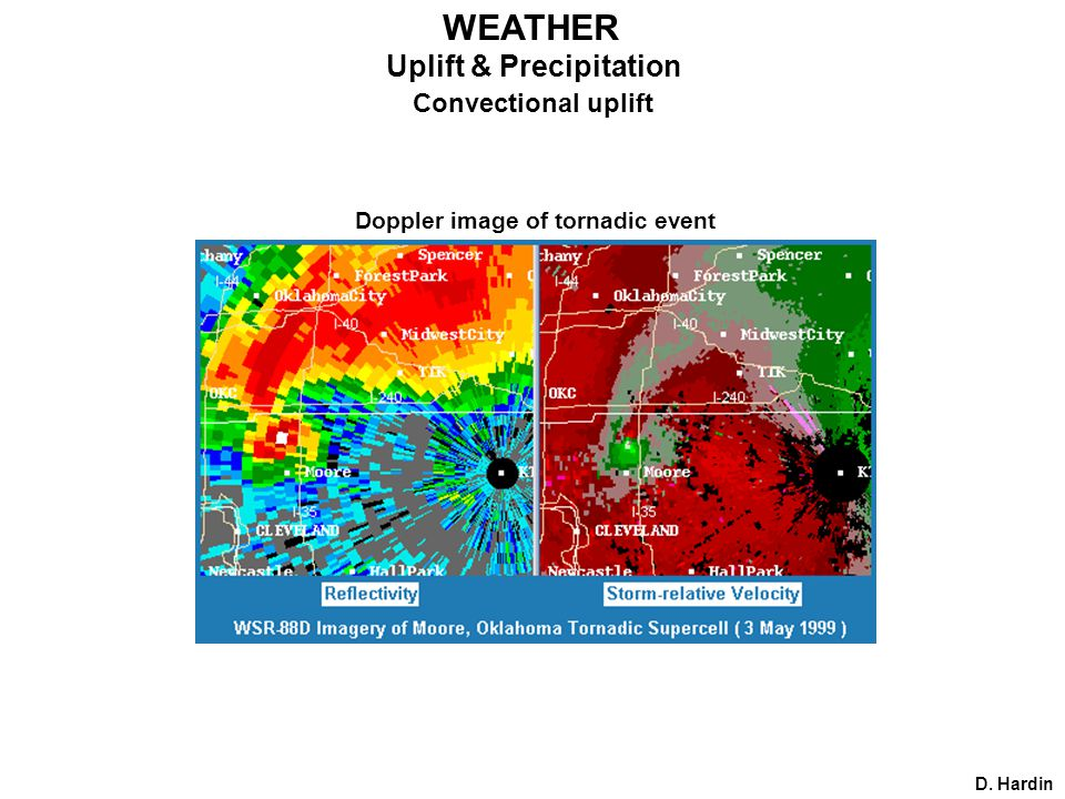 D. Hardin Uplift & Precipitation Convectional uplift Doppler image of tornadic event WEATHER