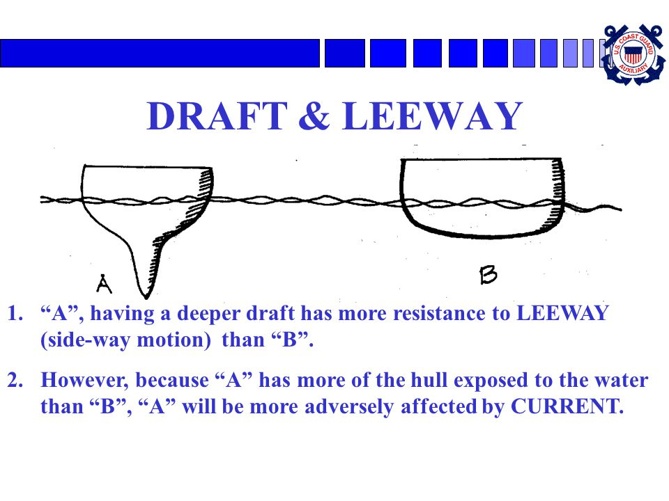 DRAFT & LEEWAY 1.A, having a deeper draft has more resistance to LEEWAY (side-way motion) than B. 2.However, because A has more of the hull exposed to