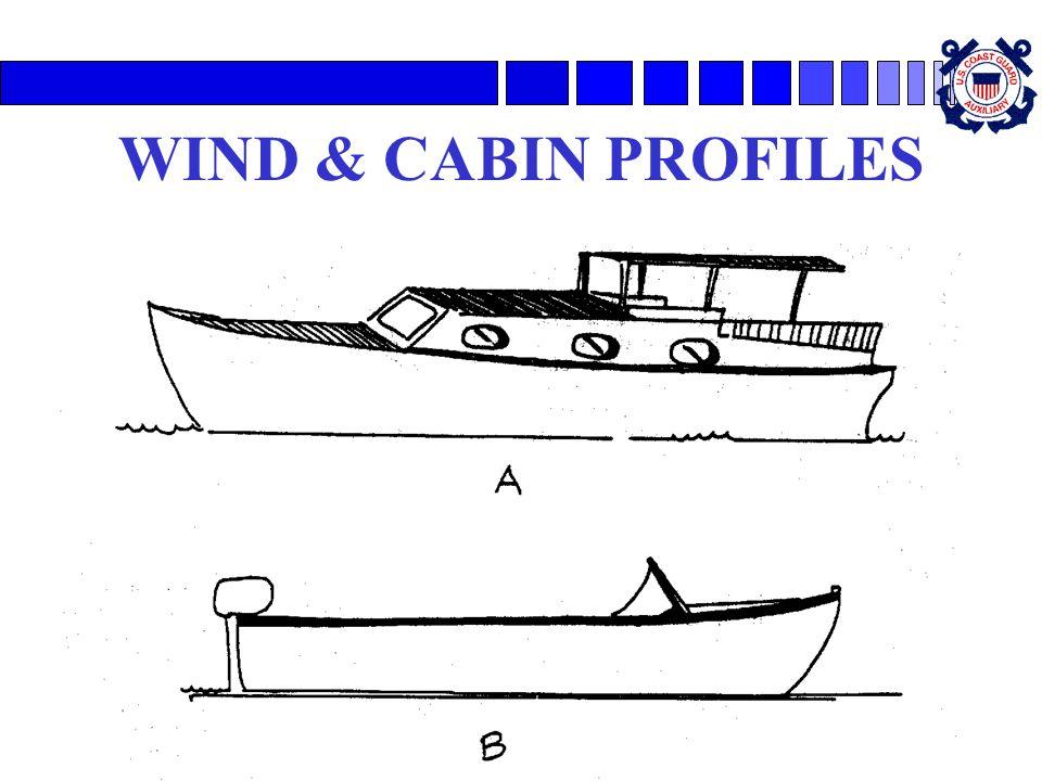 WIND & CABIN PROFILES