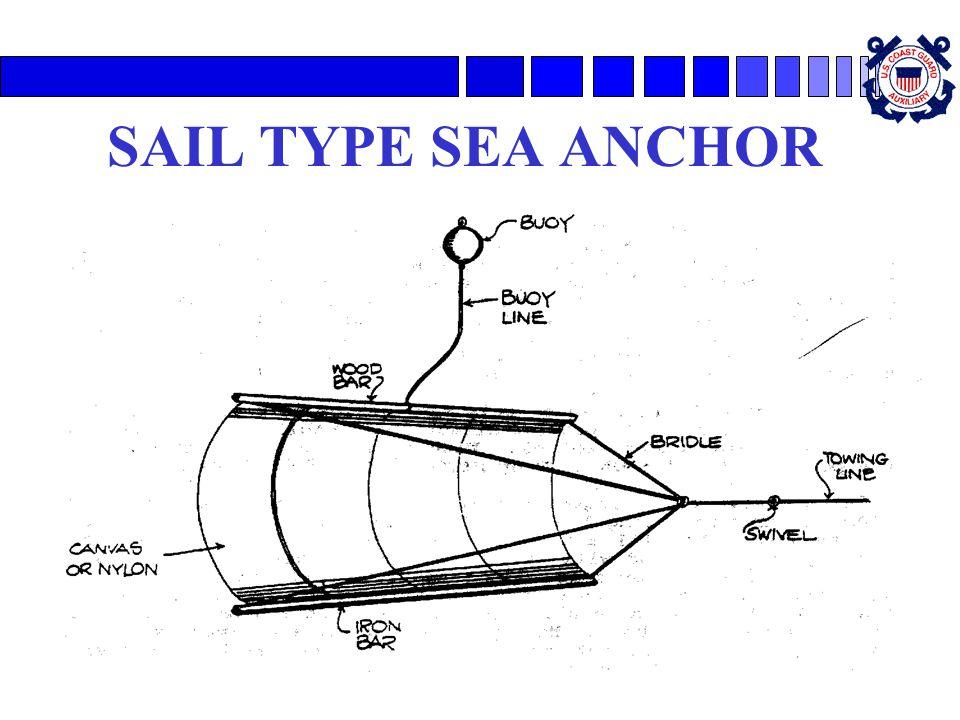 SAIL TYPE SEA ANCHOR