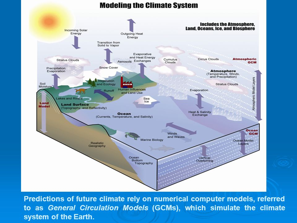 Predictions of future climate rely on numerical computer models, referred to as General Circulation Models (GCMs), which simulate the climate system o