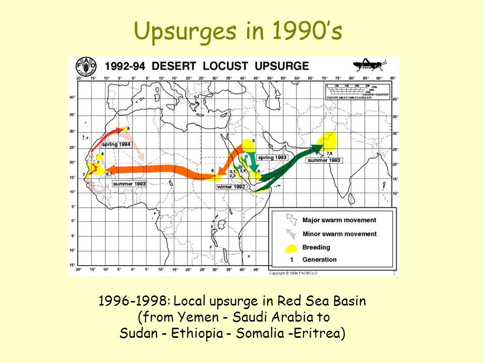 Upsurges in 1990s 1996-1998: Local upsurge in Red Sea Basin (from Yemen - Saudi Arabia to Sudan - Ethiopia - Somalia -Eritrea)