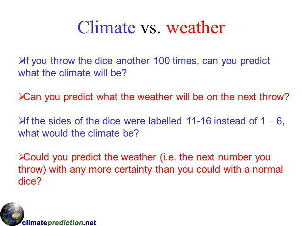 Climate vs.