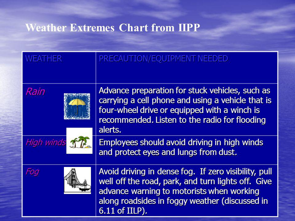 4 WEATHER PRECAUTION/EQUIPMENT NEEDED Rain Advance preparation for stuck vehicles, such as carrying a cell phone and using a vehicle that is four-wheel drive or equipped with a winch is recommended.