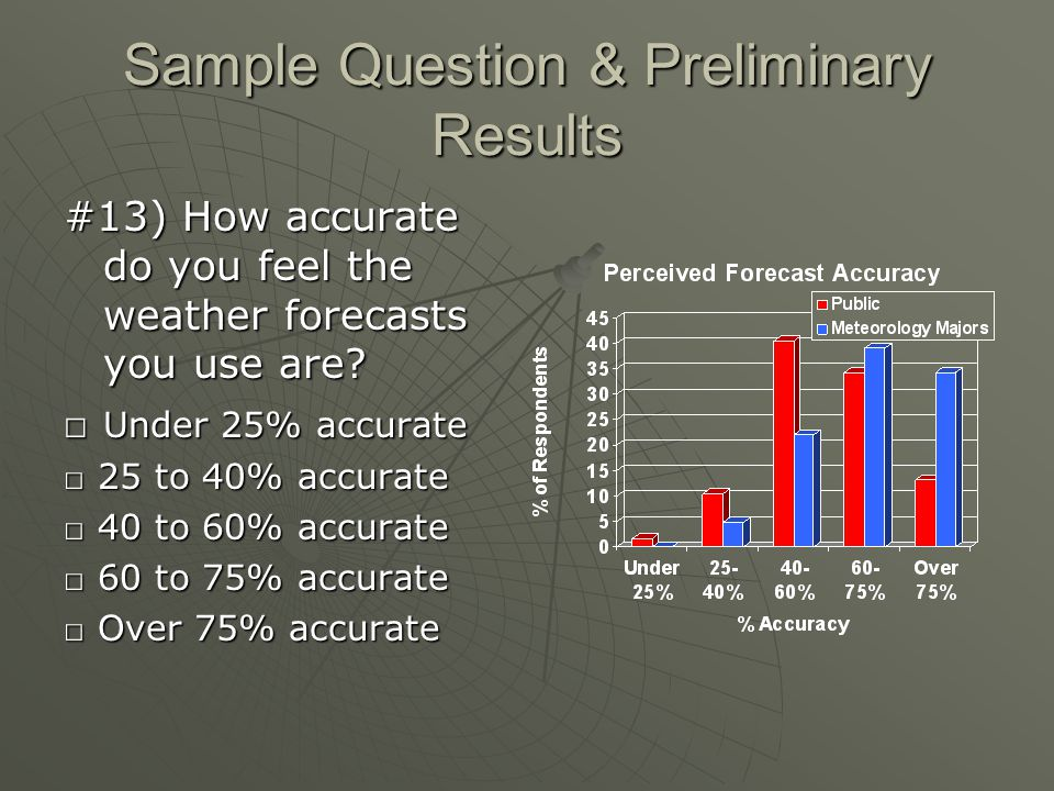 Sample Question & Preliminary Results #13) How accurate do you feel the weather forecasts you use are.