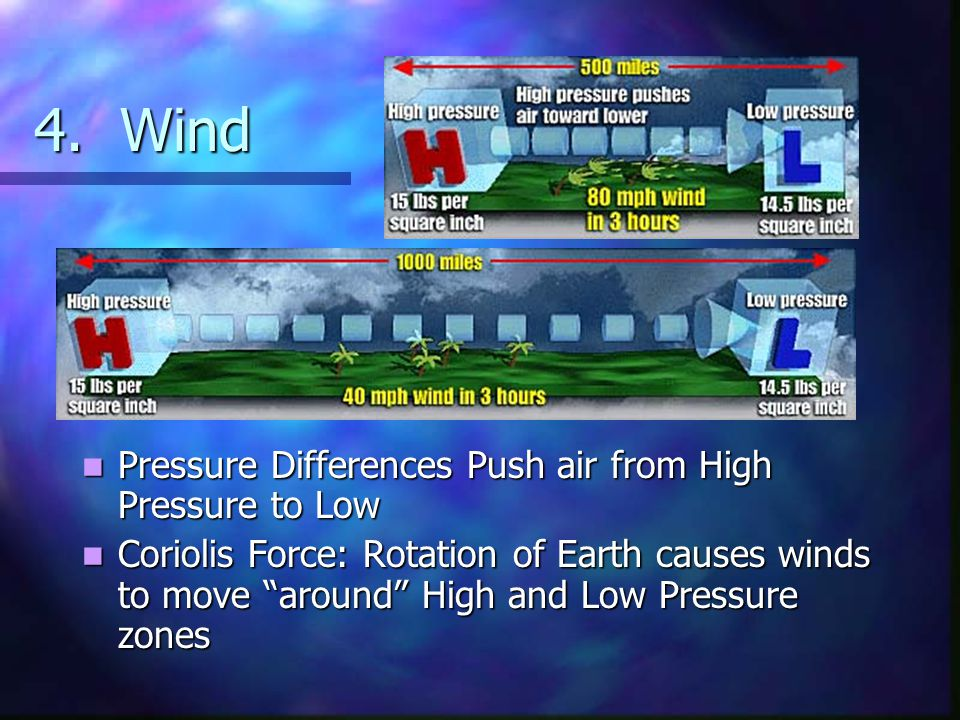4. Wind Pressure Differences Push air from High Pressure to Low Pressure Differences Push air from High Pressure to Low Coriolis Force: Rotation of Ea