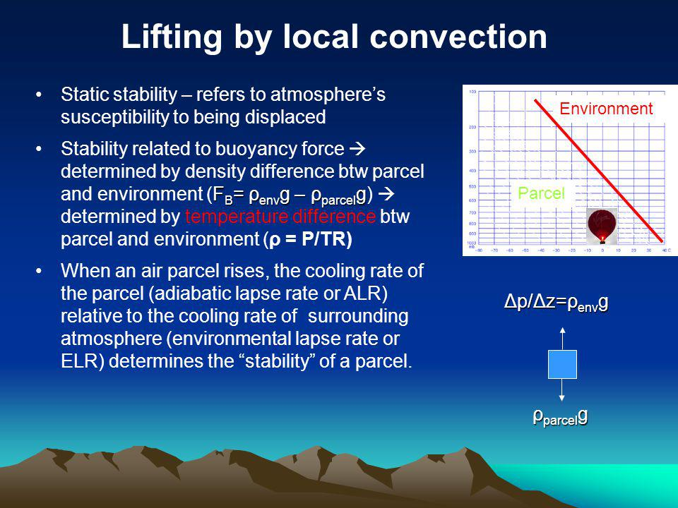 Lifting by local convection Static stability – refers to atmospheres susceptibility to being displaced F B = ρ env g – ρ parcel gStability related to buoyancy force determined by density difference btw parcel and environment (F B = ρ env g – ρ parcel g) determined by temperature difference btw parcel and environment (ρ = P/TR) When an air parcel rises, the cooling rate of the parcel (adiabatic lapse rate or ALR) relative to the cooling rate of surrounding atmosphere (environmental lapse rate or ELR) determines the stability of a parcel.