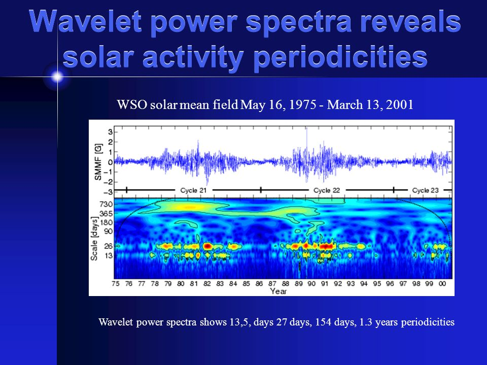 Wavelet power spectra reveals solar activity periodicities WSO solar mean field May 16, 1975 - March 13, 2001 Wavelet power spectra shows 13,5, days 27 days, 154 days, 1.3 years periodicities