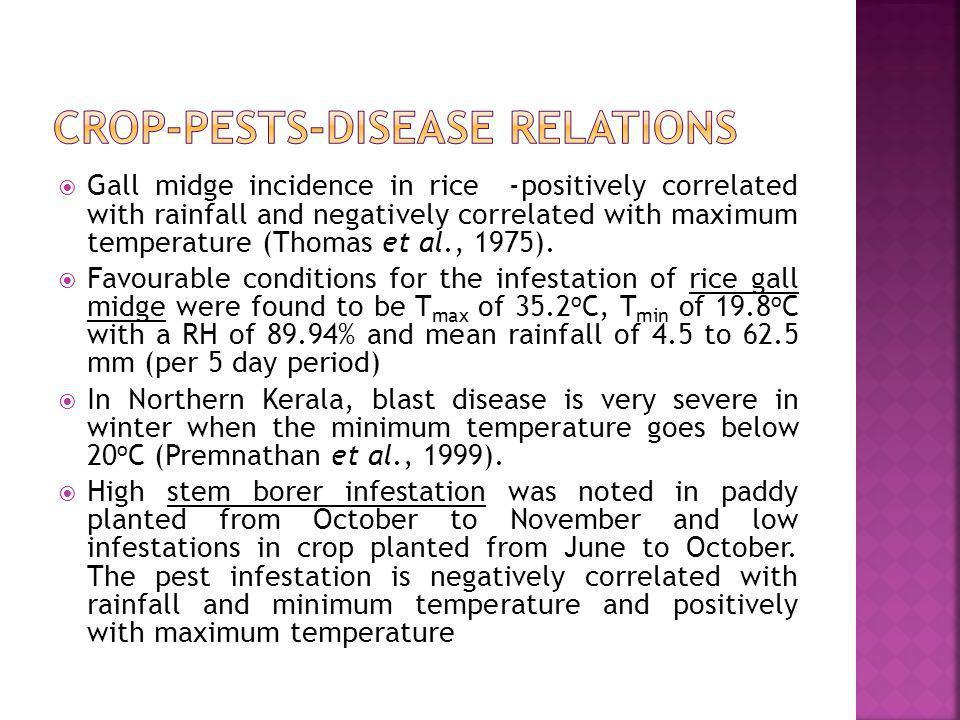 Gall midge incidence in rice -positively correlated with rainfall and negatively correlated with maximum temperature (Thomas et al., 1975). Favourable