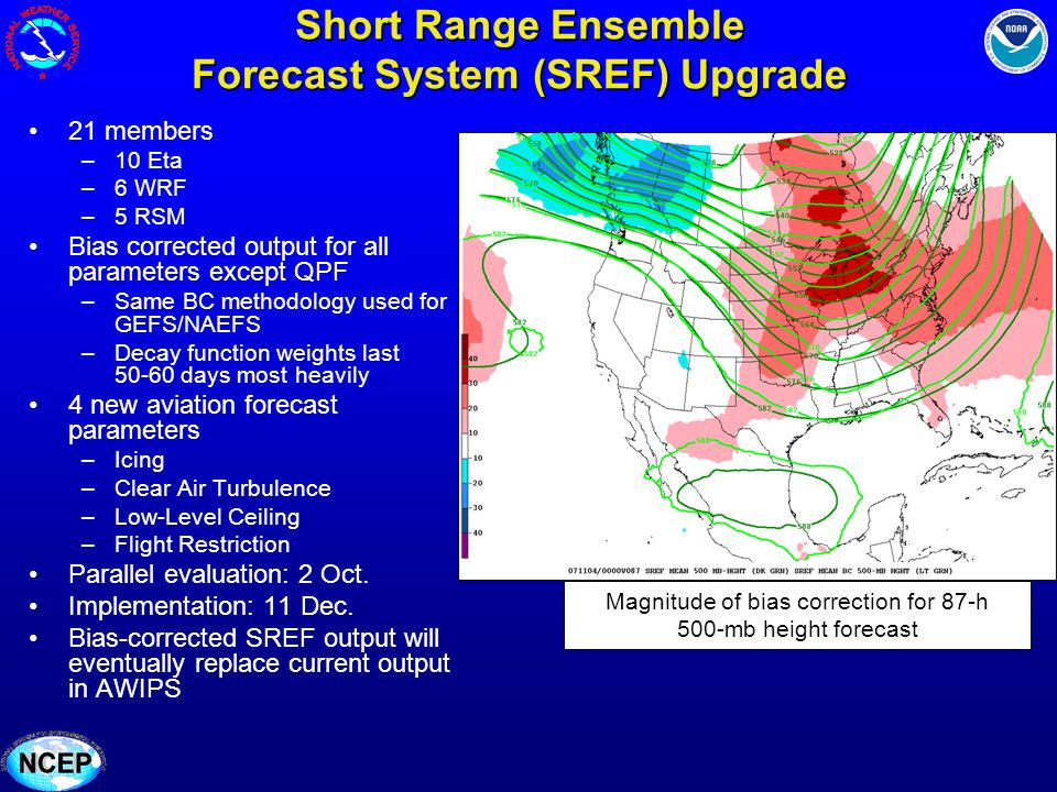 Short Range Ensemble Forecast System (SREF) Upgrade 21 members –10 Eta –6 WRF –5 RSM Bias corrected output for all parameters except QPF –Same BC methodology used for GEFS/NAEFS –Decay function weights last 50-60 days most heavily 4 new aviation forecast parameters –Icing –Clear Air Turbulence –Low-Level Ceiling –Flight Restriction Parallel evaluation: 2 Oct.