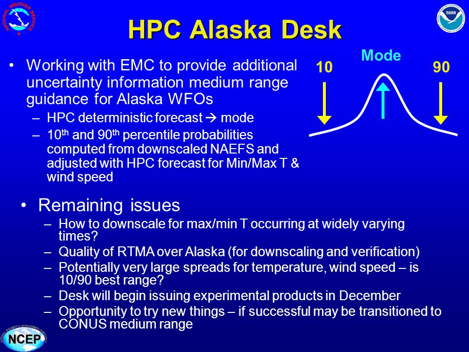 HPC Alaska Desk Working with EMC to provide additional uncertainty information medium range guidance for Alaska WFOs –HPC deterministic forecast mode